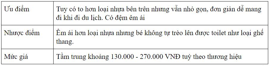 bảng thông tin